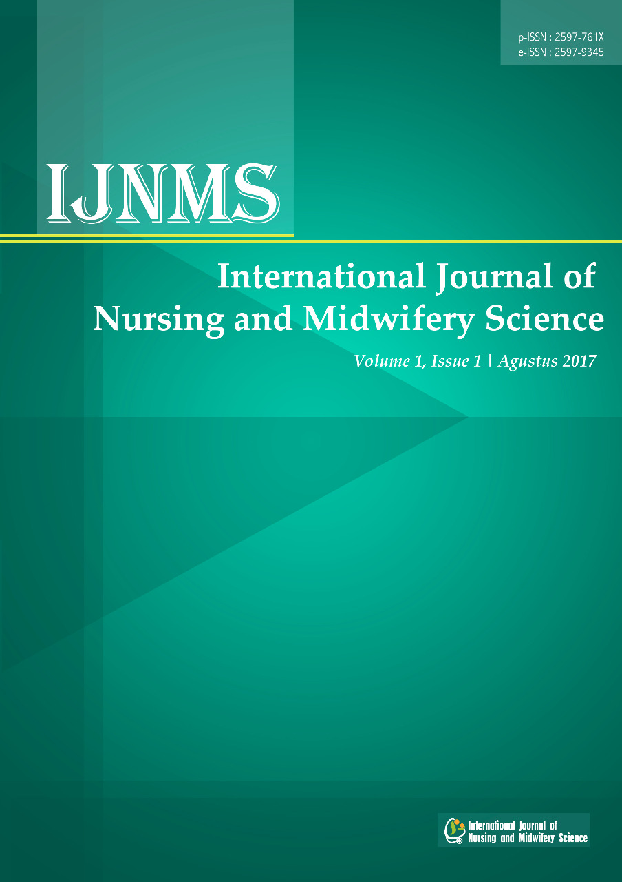 International Journal Of Nursing and Midwifery Science
